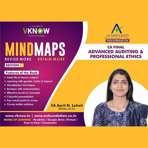 CA Final Audit Mindmap By CA Aarti Lahoti